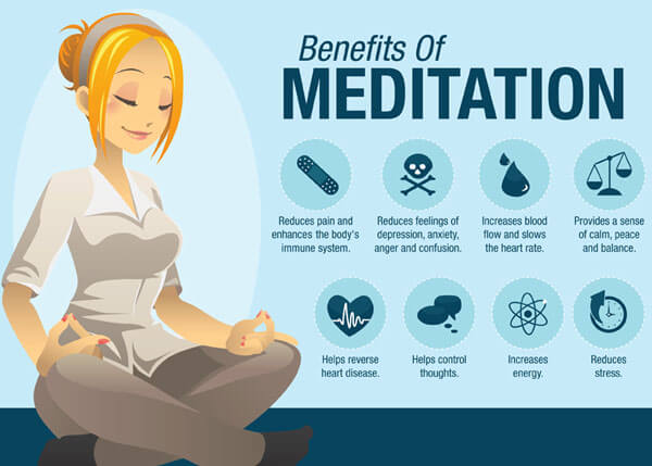 Benefits of mindfulness meditation articles