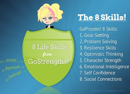 8 Skills SEL Social and Emotional Learning GoStrengths